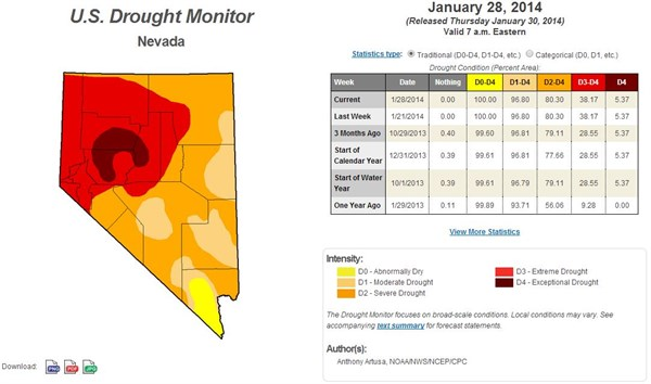0204 Nevada Drought Map
