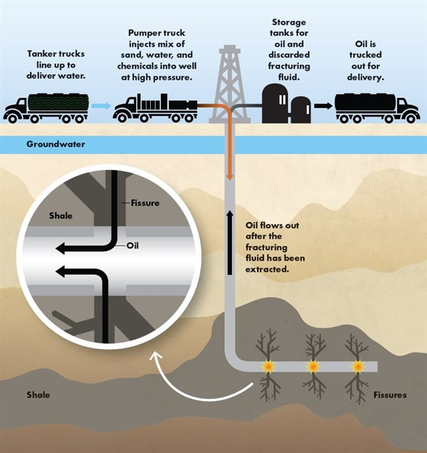 0324 Fracking Graphic