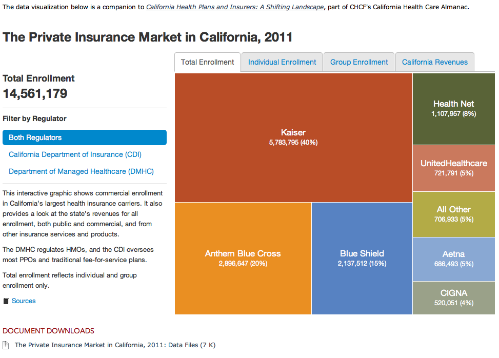 Private Insurance Screenshot
