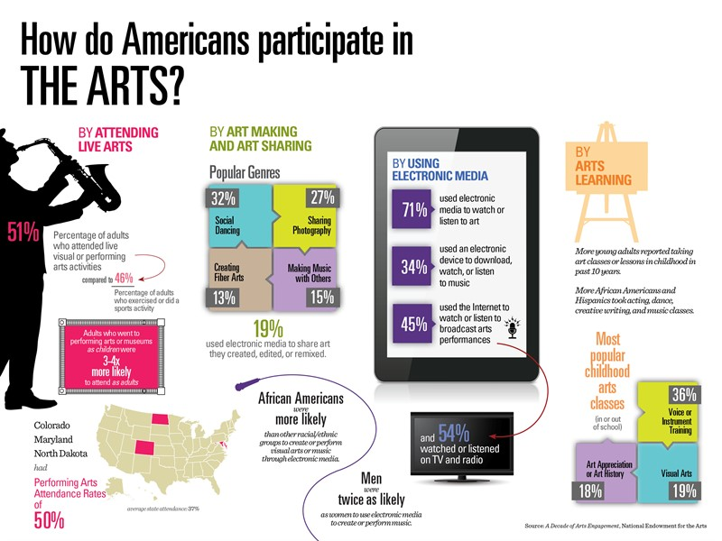 0113 Nea -infographics -why -participate