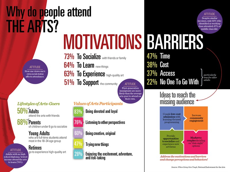 0113 Nea -infographics -why -attend