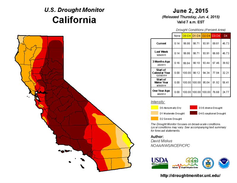 0604 Ca Drought Monitor