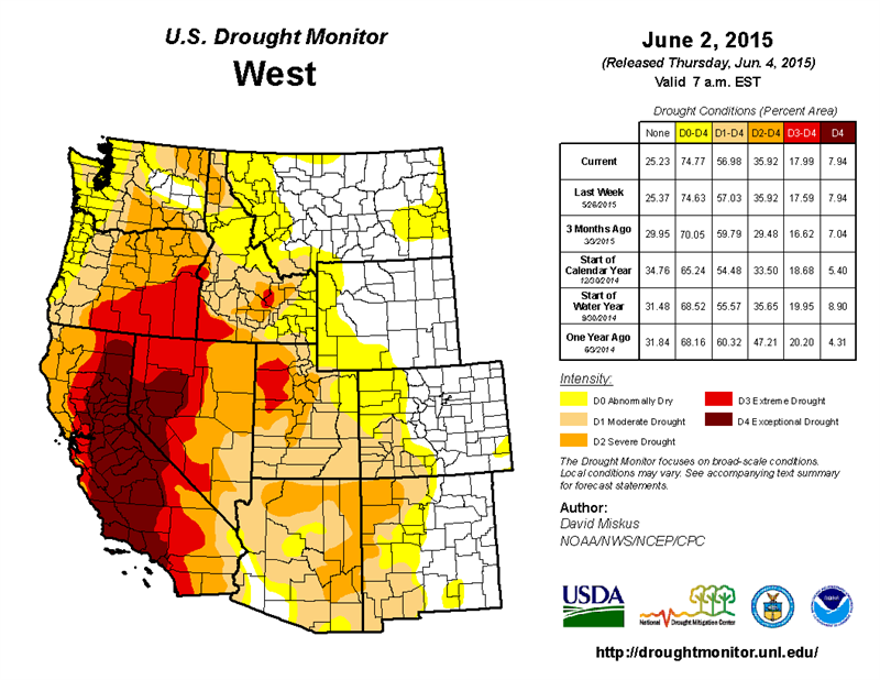 0604 West Drought Monitor
