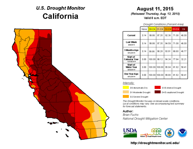 0813 California Drought
