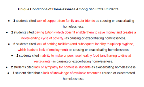 040717_Homeless Students List